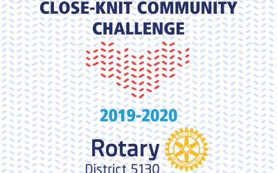 Close-Knit Community Challenge